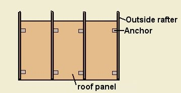 lower roof anchors